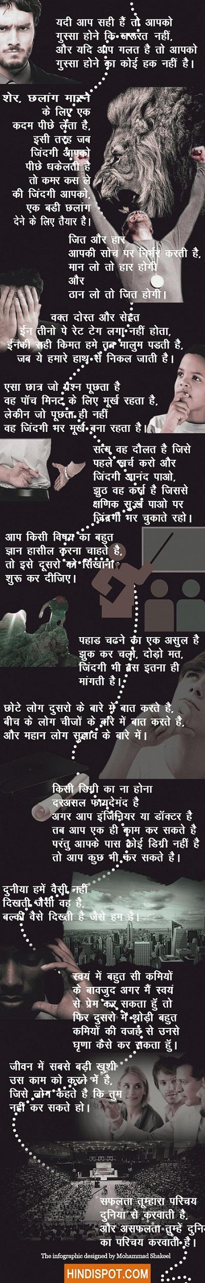 Anmol-Vachan-Infographic